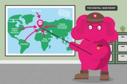 The Digital War Room